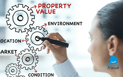 The importance of a property investment strategy