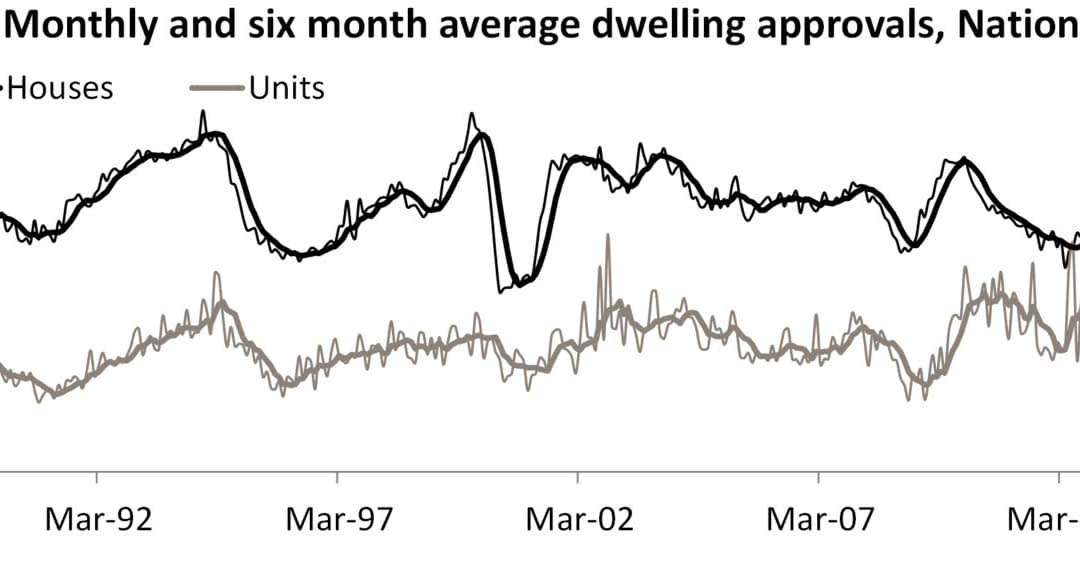 High-rise unit approvals have fallen off a cliff